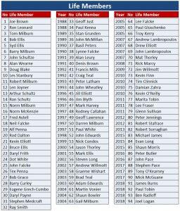 life members Life Members Life Members List